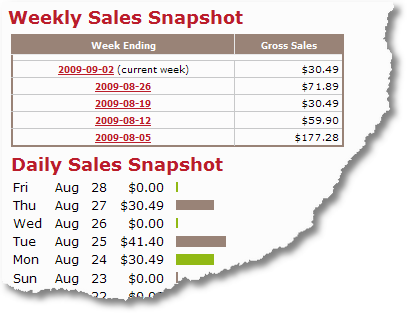 Clickbank Pirate First Month Results